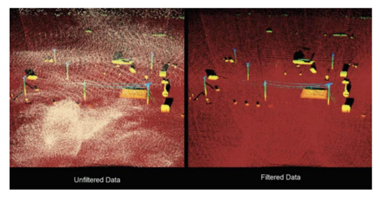 UAV and Lidar are a natural pair from Australia's fire