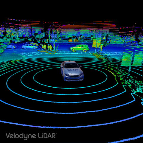 Progress Updates about LiDAR Industry Players in 2018