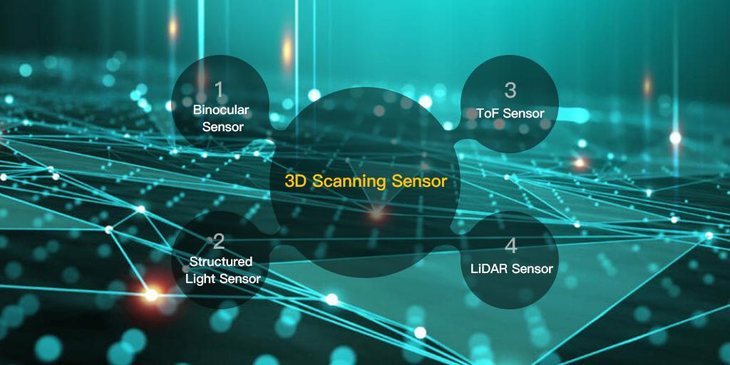 Comparison of Different 3DScanningSensors