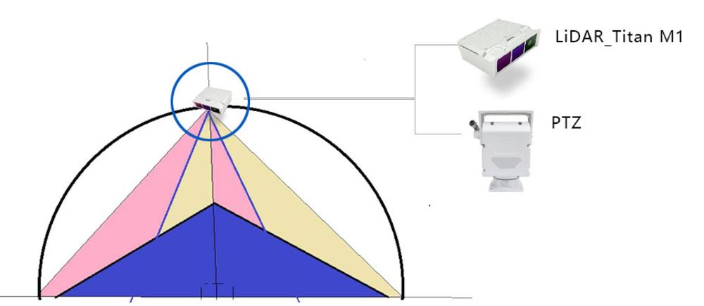 lidar measuring solution