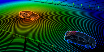 Insight on LiDAR Industry Chain