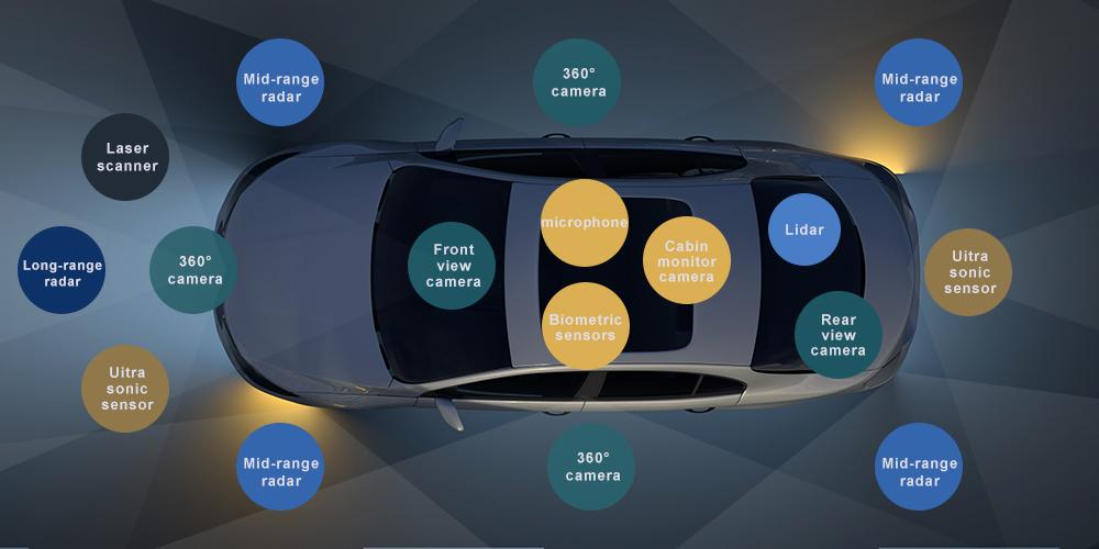 Autonomous Vehicle Sensors