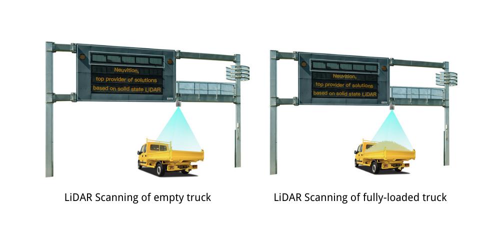 LiDAR measuring of truck
