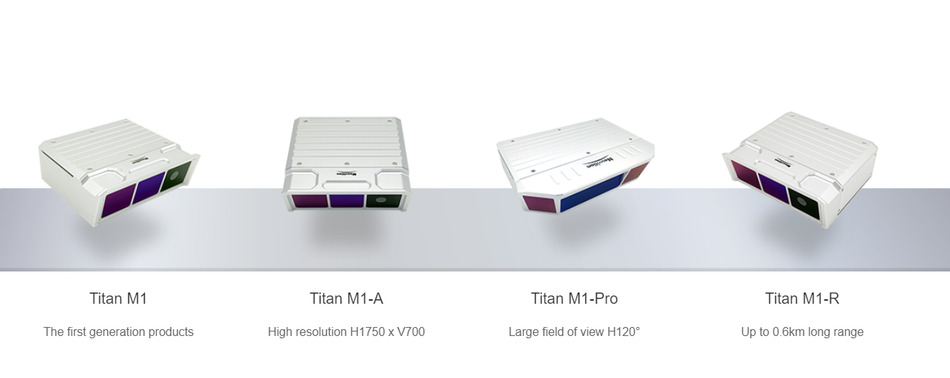 Neuvition Titan M1 series LiDAR